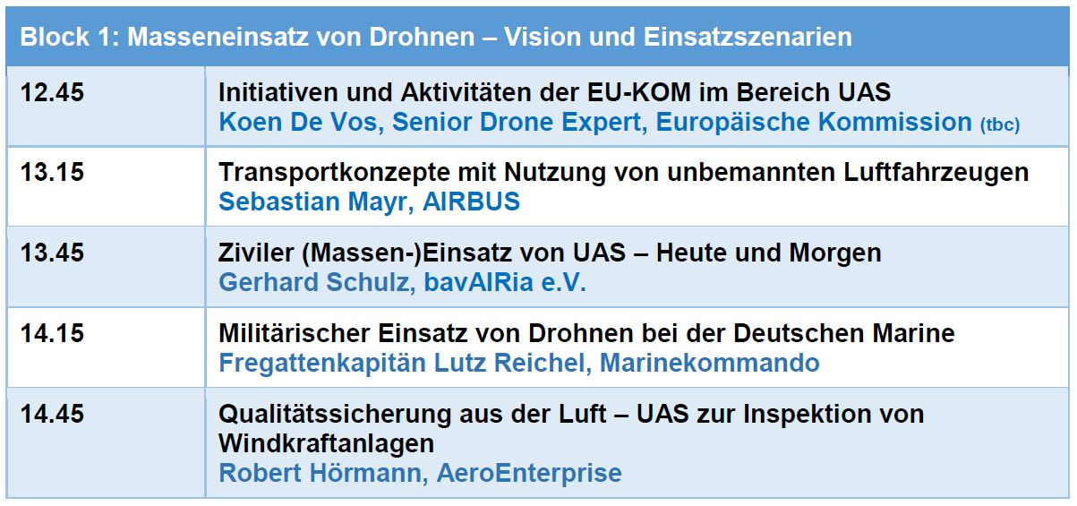 RotorDrone Programm Donnerstag Block 1