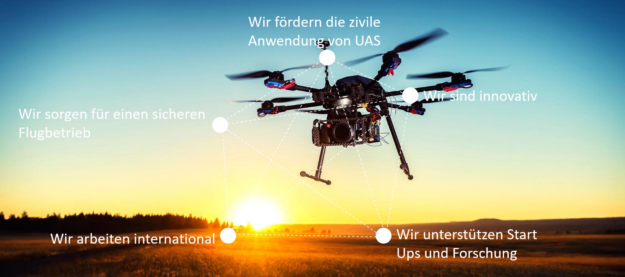 UAV DACH Verbandszeile