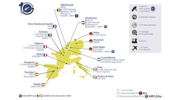 Das EATC hat Zugriff auf Transport- und Tankflugzeuge in sieben Ländern.