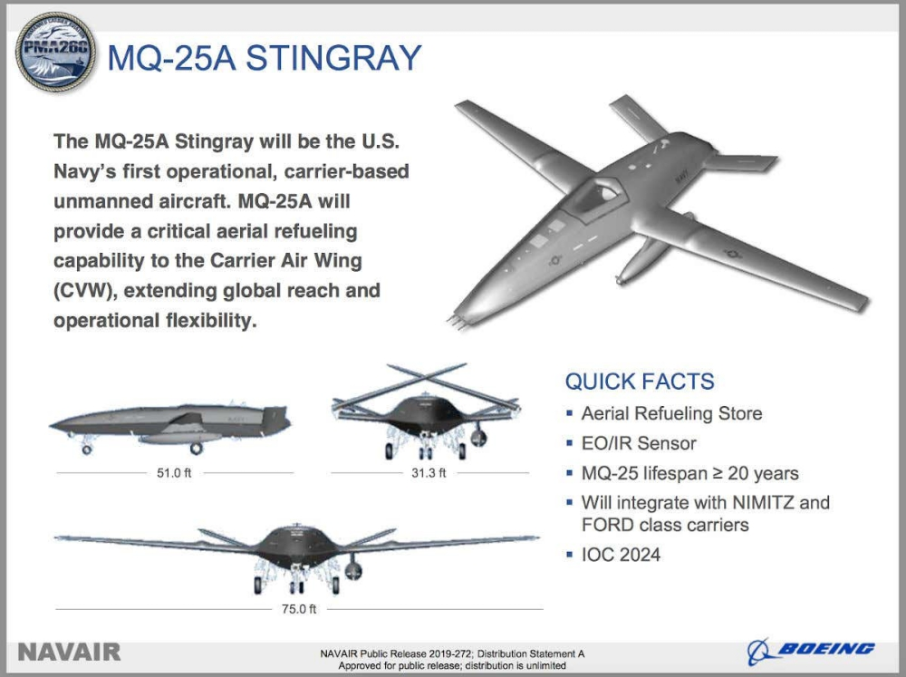 Dron za punjenje goriva lovački aviona u zraku Us-navy-establishes-first-carrier-based-mq-25-stingray-squadron-1