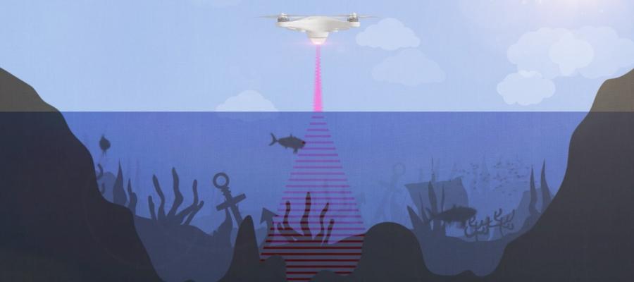 Forschungsprojekt zur luftgestützten Unterwasserkartierung an der Stanford University